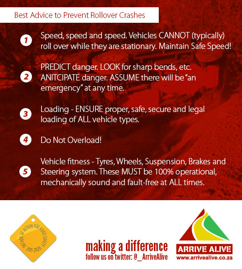 rollover crashes prevention