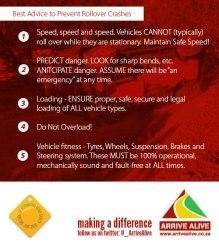 rollover crashes prevention